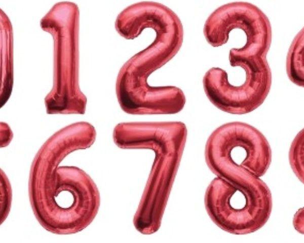 Шарики цифры красные